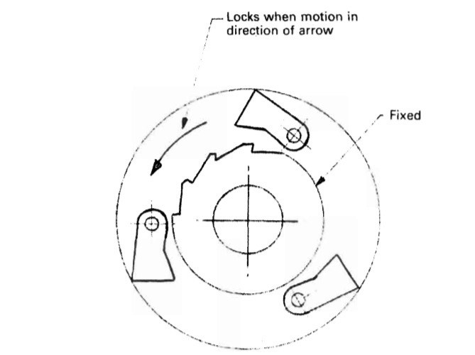 How Steering Gear Hydraulic Pump Is Prevented From