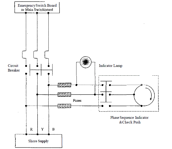 Phase Sequence Indicator Circuit Diagram | Shore Supply Connection Box Meo Exams Preparation